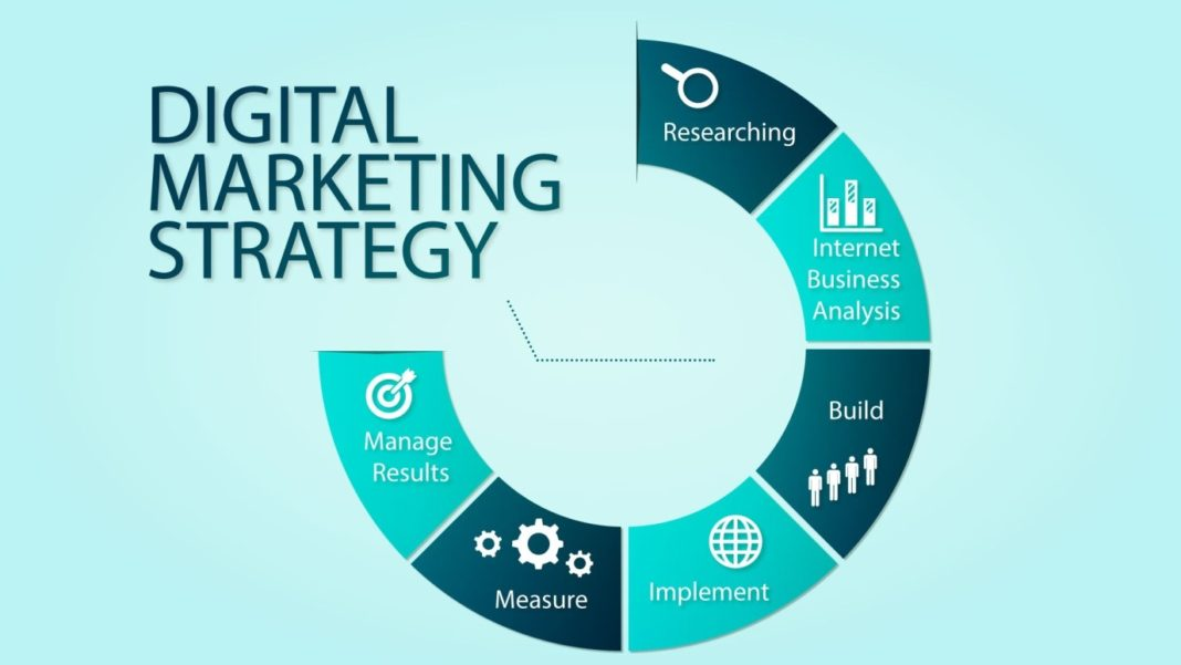 Importance of SEO in Digital Marketing Strategy