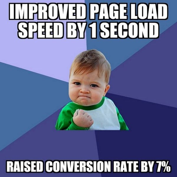 Site Speed meme Organic SEO Traffic